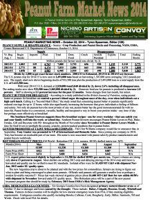 Peanut Farm Market News – October 22, 2014